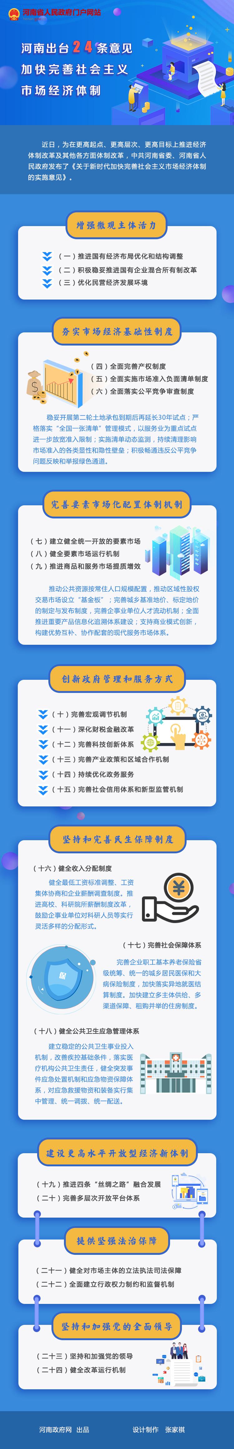 图解:河南出台24条意见 加快完善社会主义市场经济体制.jpg